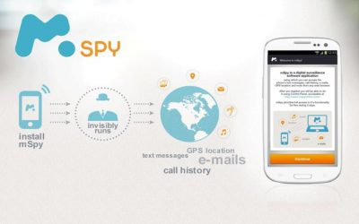 How mSpy Work – Everything You Need to Know